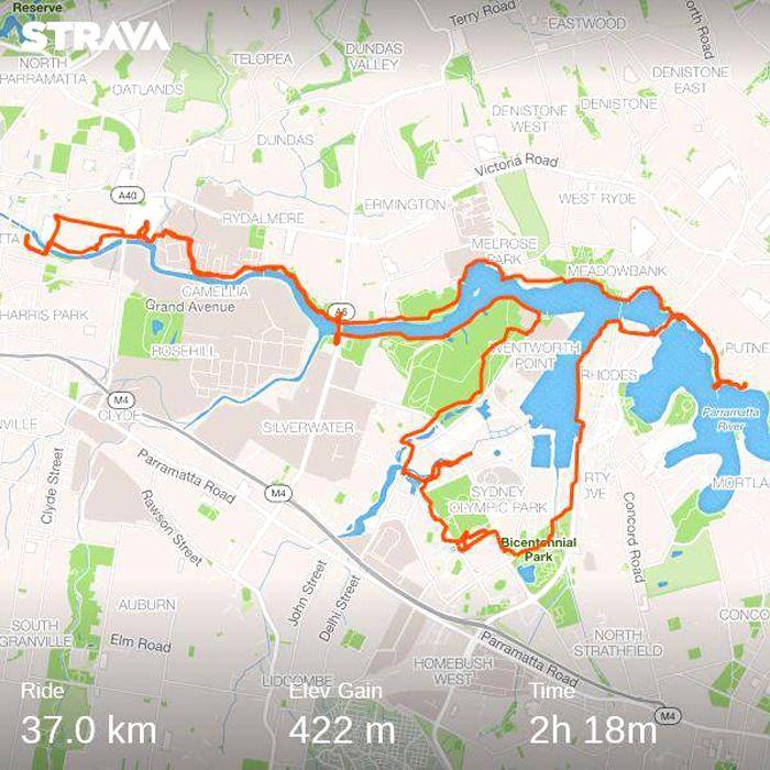 Parra Olympic loop